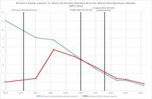 DD Speech Graph 1